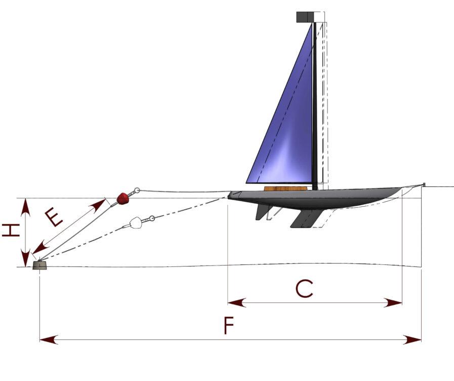 Choosing buoy Andry Prodel +372 5304 4000 andry@topmarine.ee